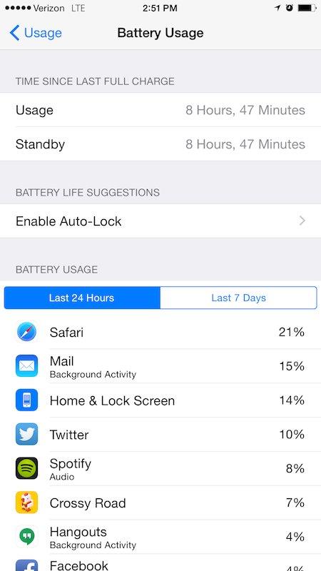 scoprire quali app consumano più batteria