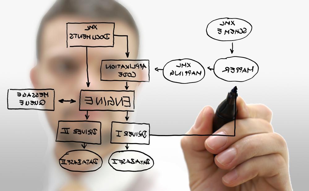 business data analyst
